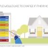 Home-Improvement Total Web_RGB_GfK-Infographic